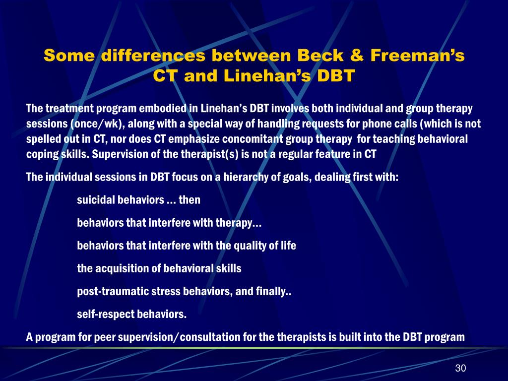 Some differences between Beck & Freeman's CT and Linehan's DBT