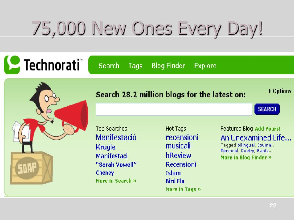 75,000 New Ones Every Day!