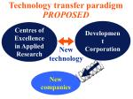 technology transfer paradigm proposed
