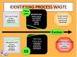 identifying process waste