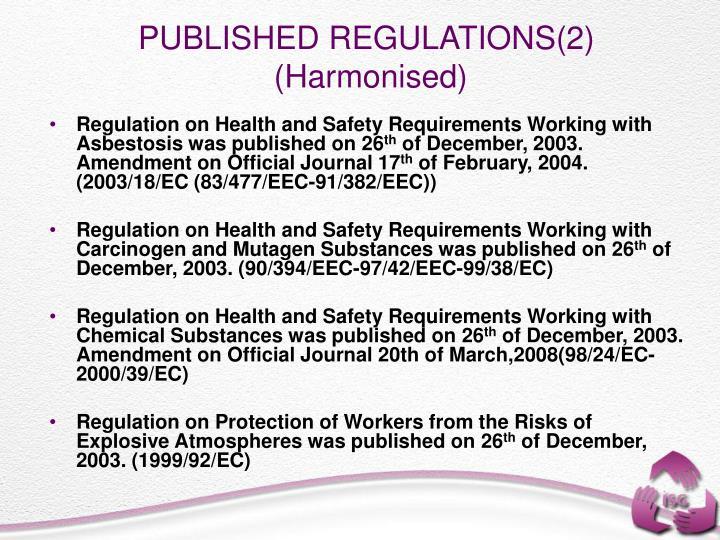 PUBLISHED REGULATIONS(2)
