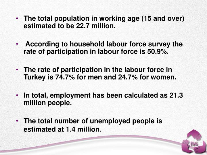 The total population in working age (15 and over) estimated to be 22.7 million.