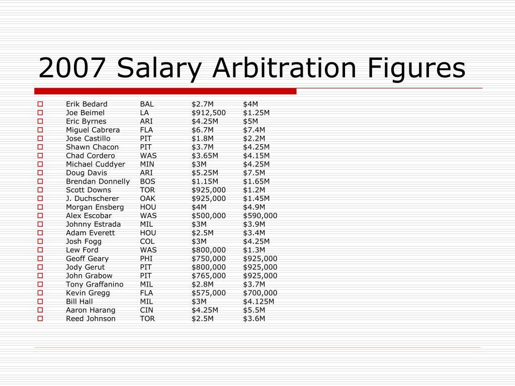 2007 Salary Arbitration Figures