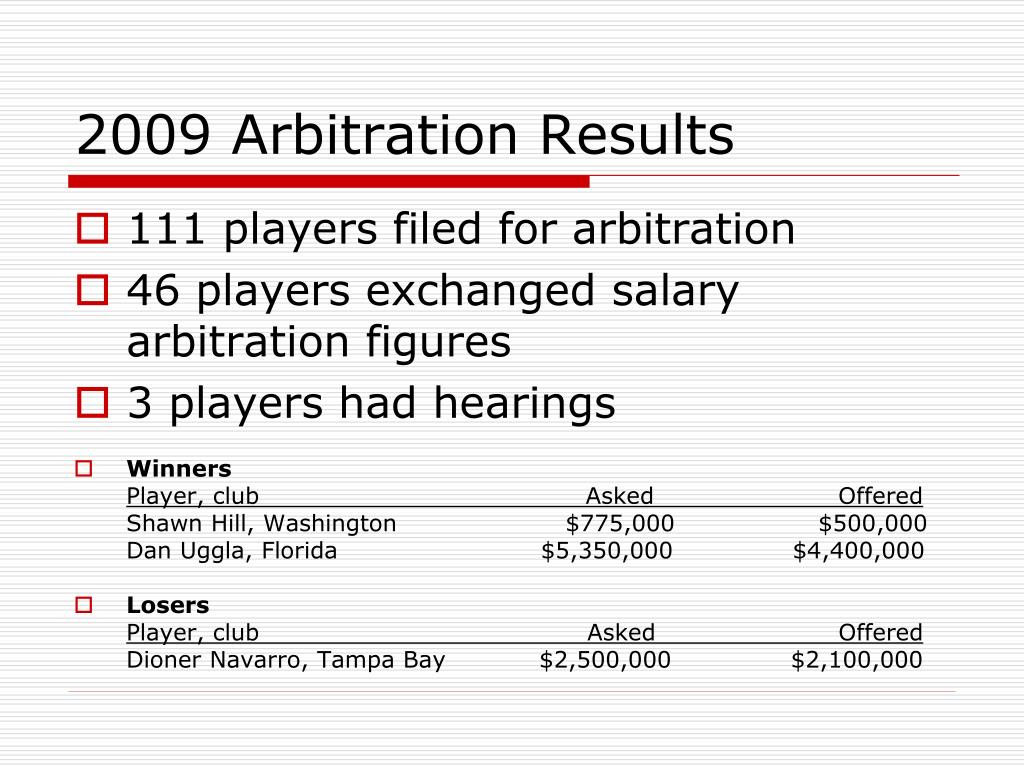 2009 Arbitration Results