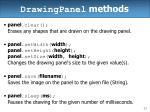 drawingpanel methods