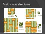 basic weave structures