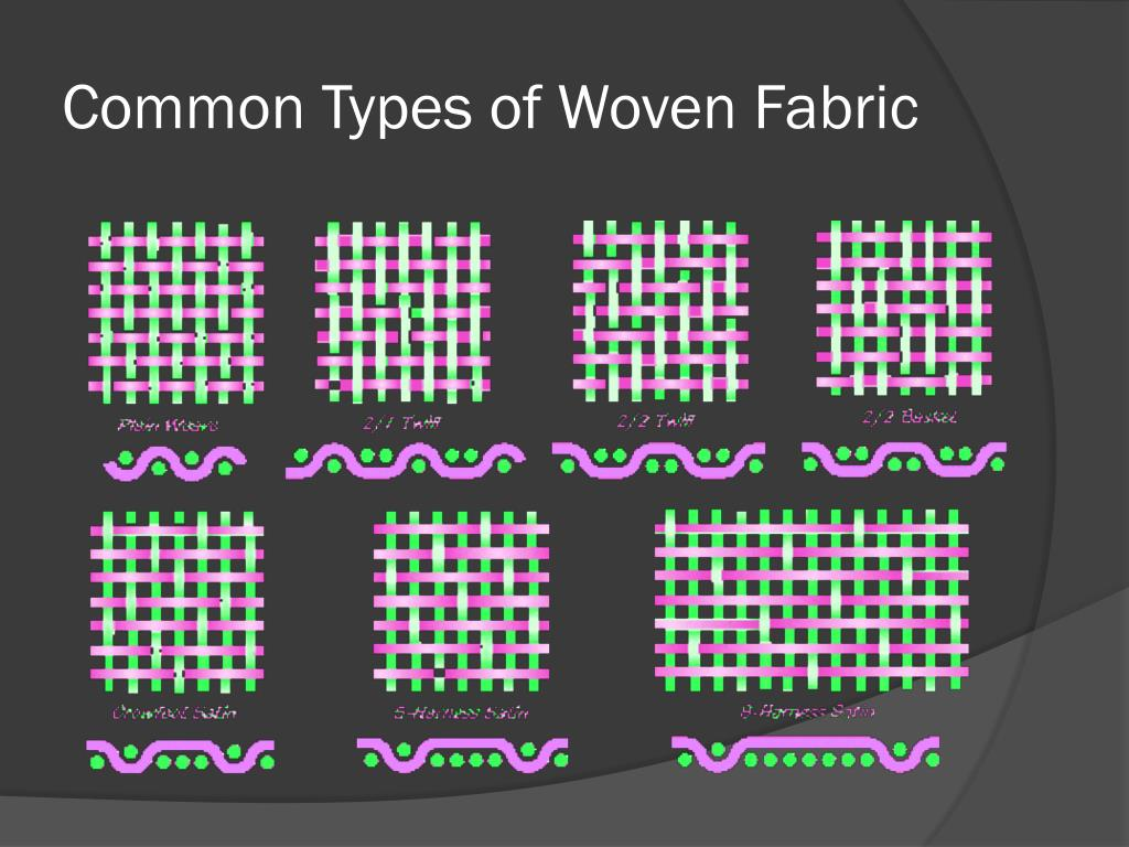 common types of woven fabric l.
