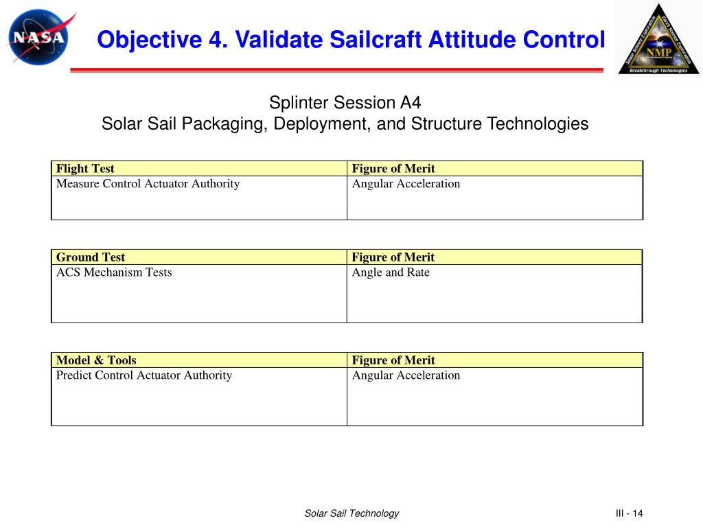 Objective 4. Validate Sailcraft Attitude Control