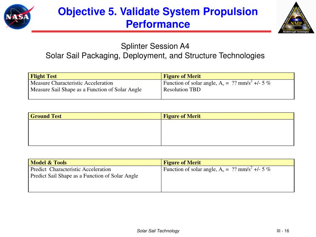 Objective 5. Validate System Propulsion Performance