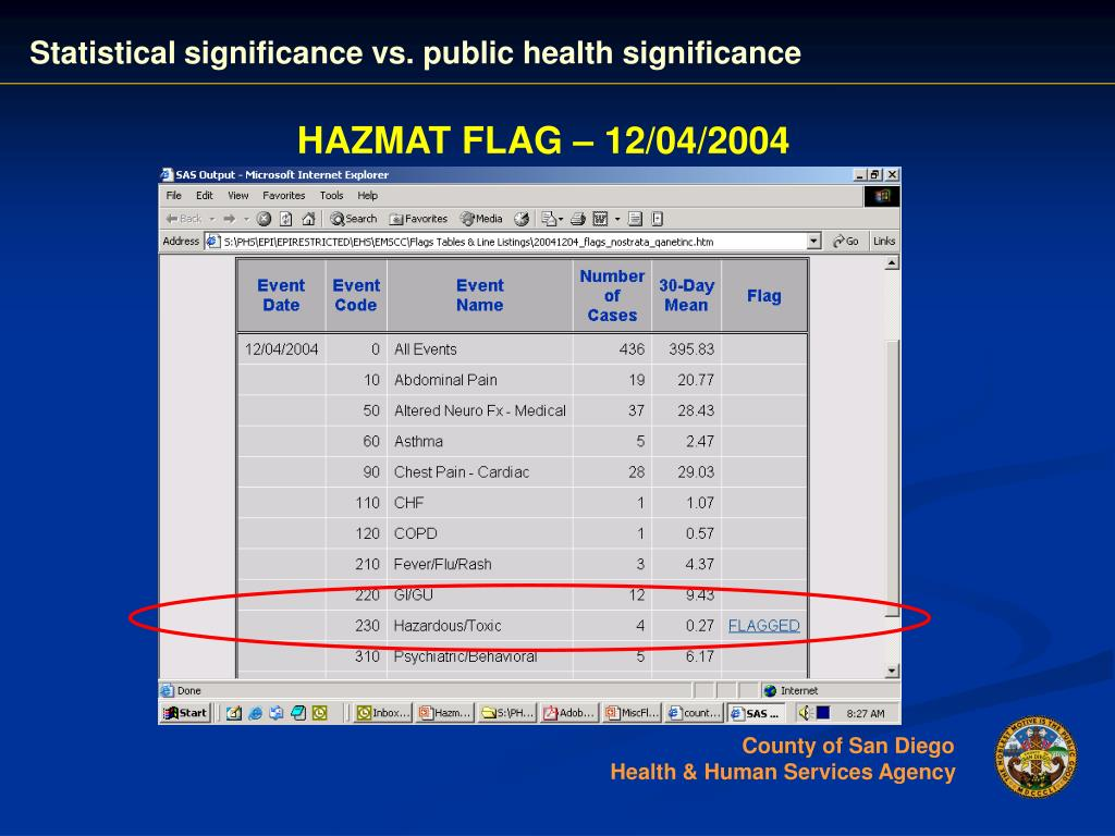 Statistical significance vs. public health significance
