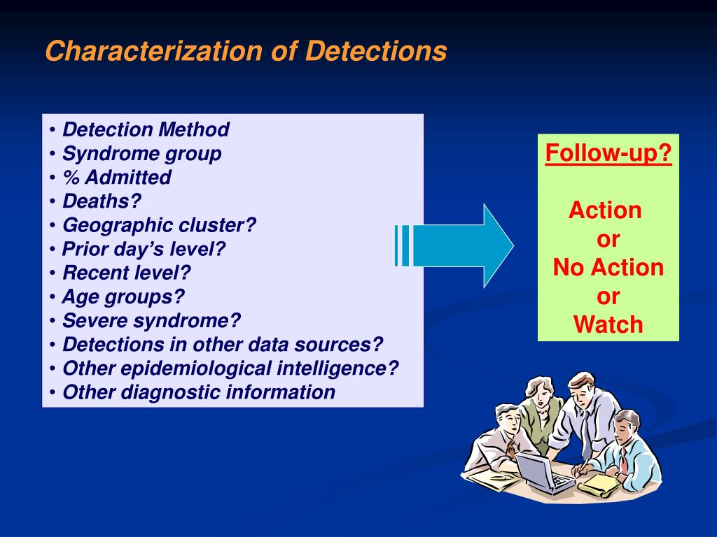 Characterization of Detections