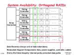 system availability orthogonal raids