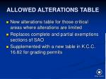 allowed alterations table