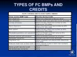 types of fc bmps and credits