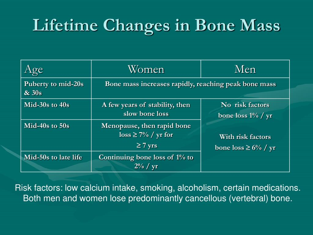 Lifetime Changes in Bone Mass