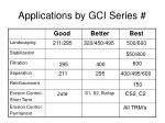 applications by gci series