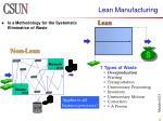 lean manufacturing20