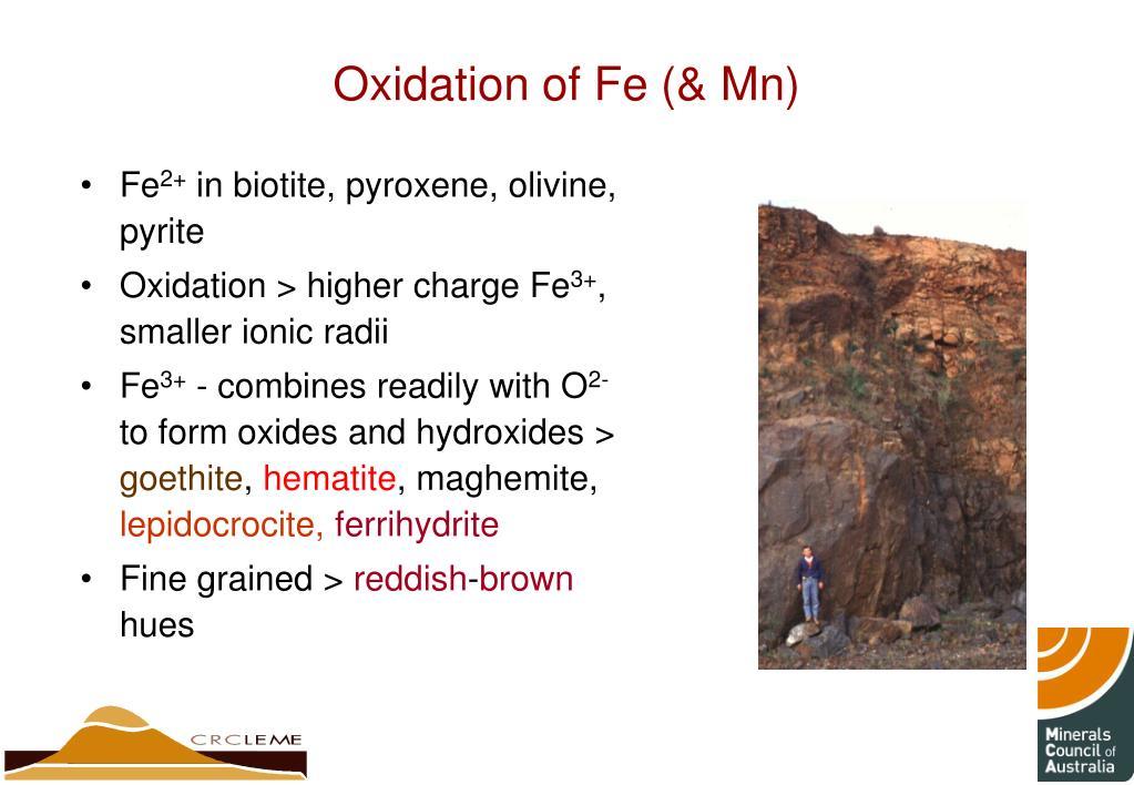 Oxidation of Fe (& Mn)
