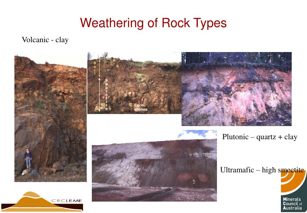 Weathering of Rock Types