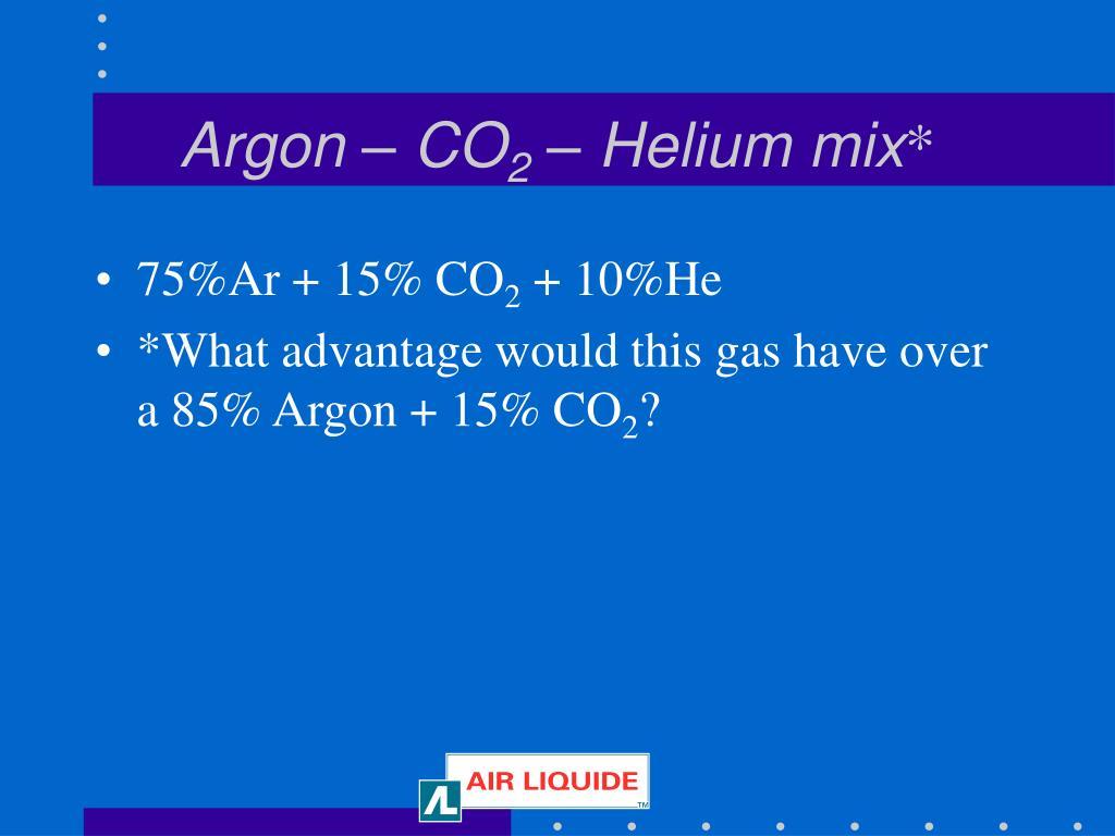 Argon – CO