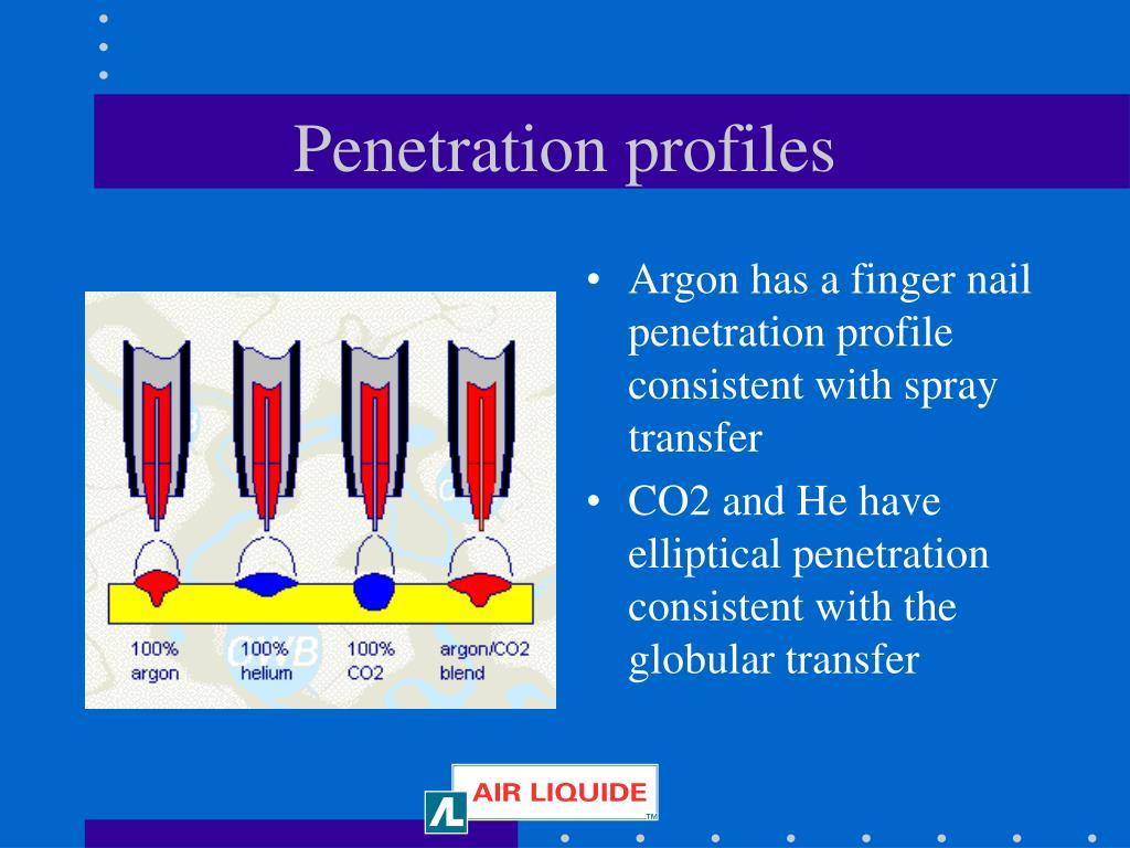 Penetration profiles