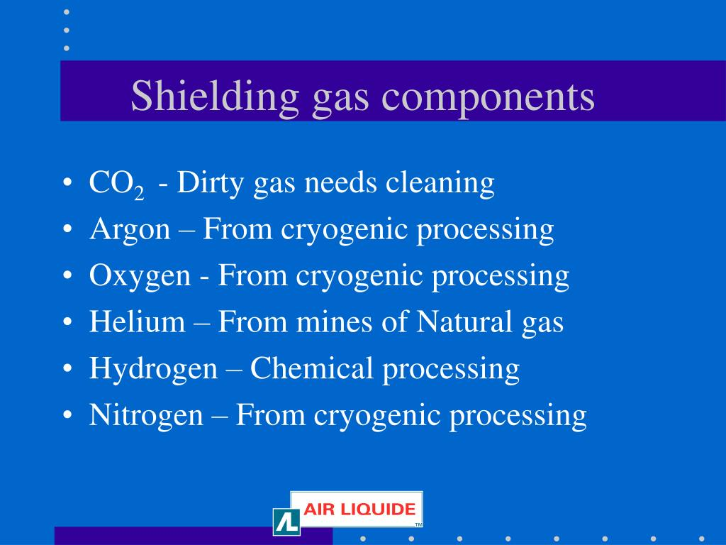 Shielding gas components