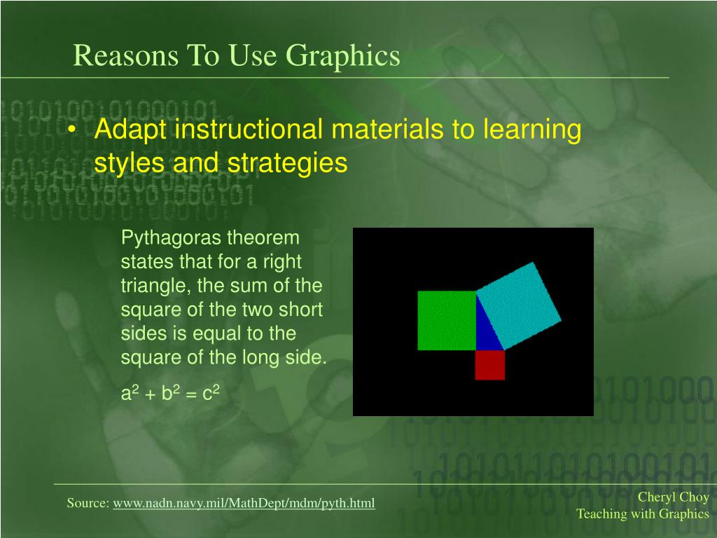 Reasons To Use Graphics