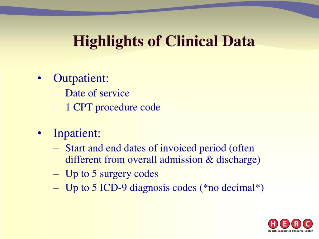 Highlights of Clinical Data
