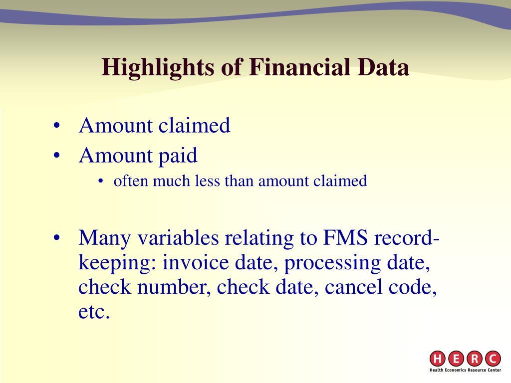 Highlights of Financial Data