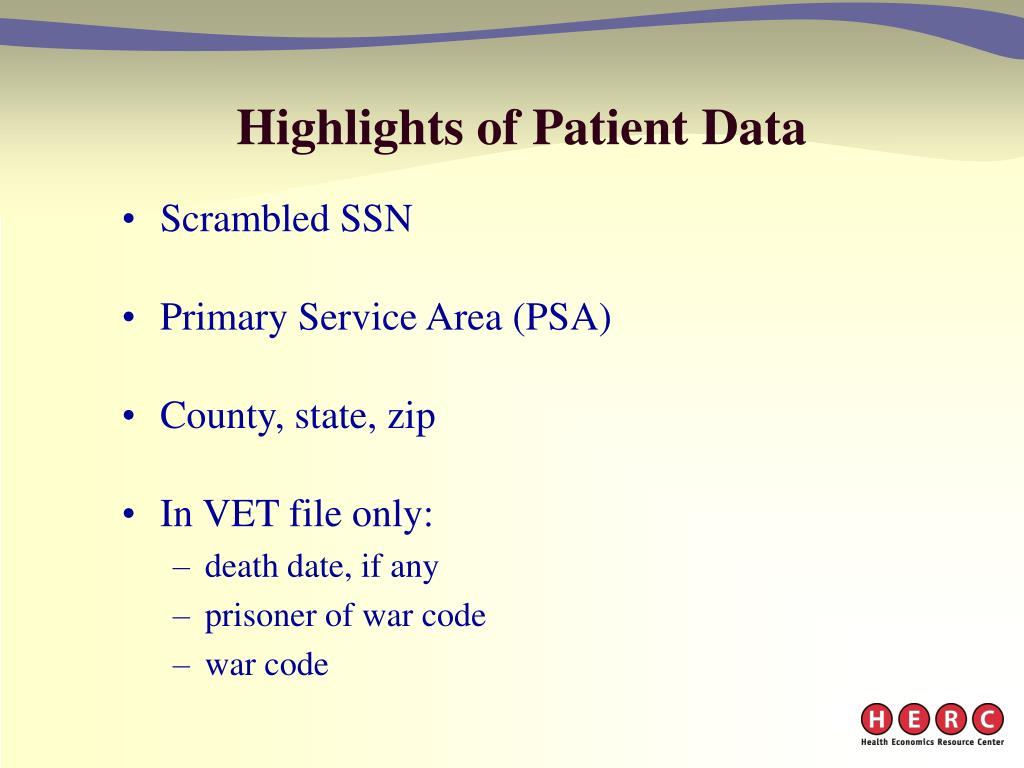 Highlights of Patient Data