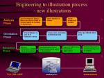 engineering to illustration process new illustrations