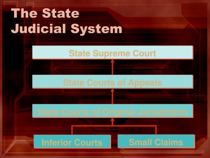 The state judicial system
