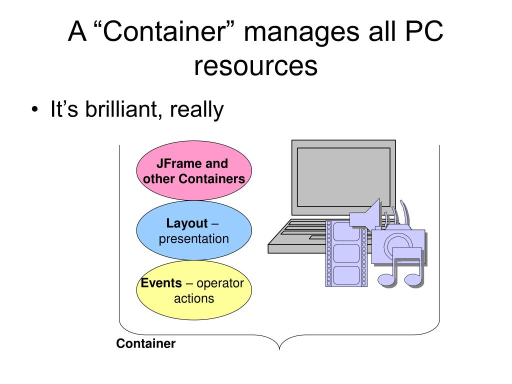 "A ""Container"" manages all PC resources"