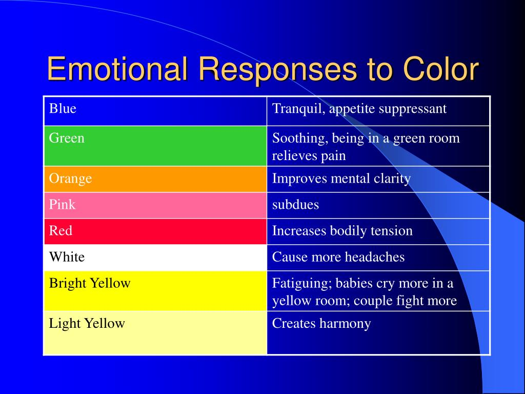 Emotional Responses to Color