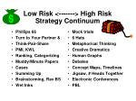 low risk high risk strategy continuum