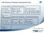 lam summary of important valid argument forms