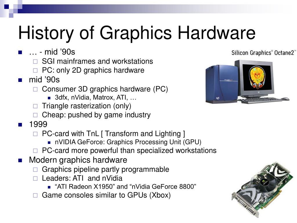 History of Graphics Hardware