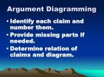 argument diagramming