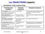 les objections rappels16