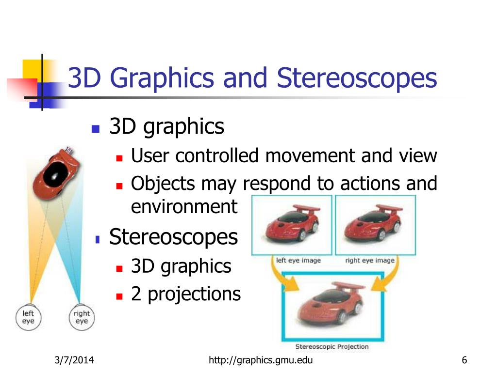3D Graphics and Stereoscopes