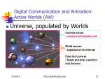 digital communication and animation active worlds aw