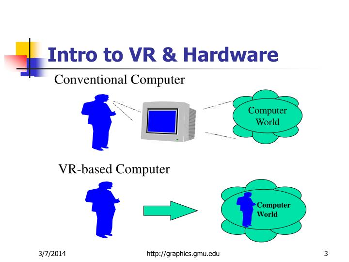 Intro to vr hardware