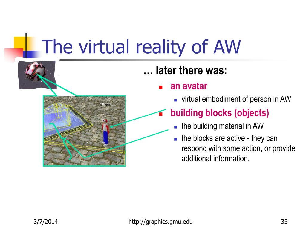 The virtual reality of AW