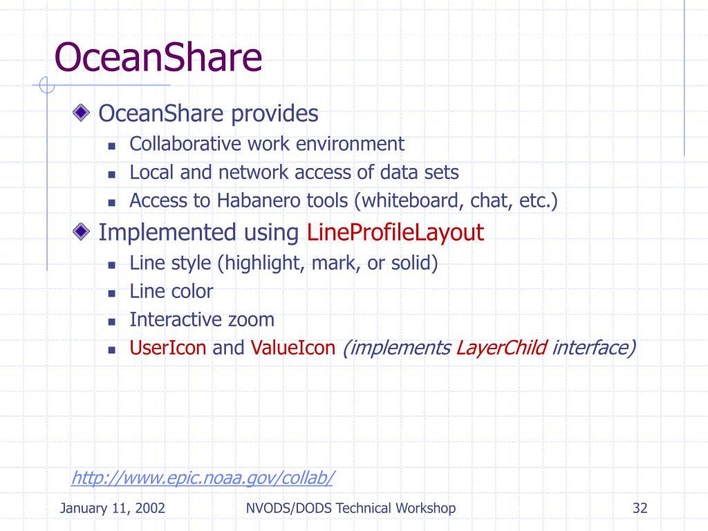OceanShare