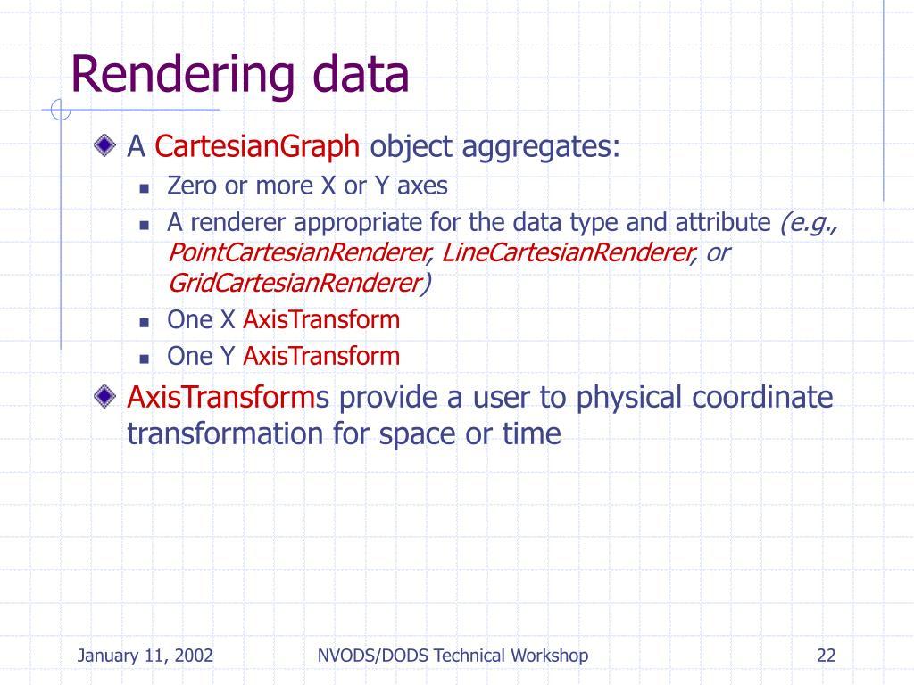 Rendering data