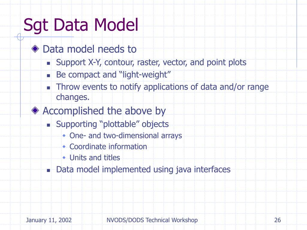 Sgt Data Model