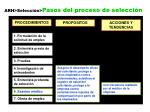 arh selecci n pasos del proceso de selecci n22