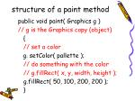 structure of a paint method