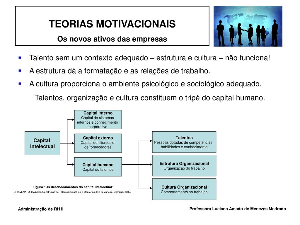 Talento sem um contexto adequado – estrutura e cultura – não funciona!