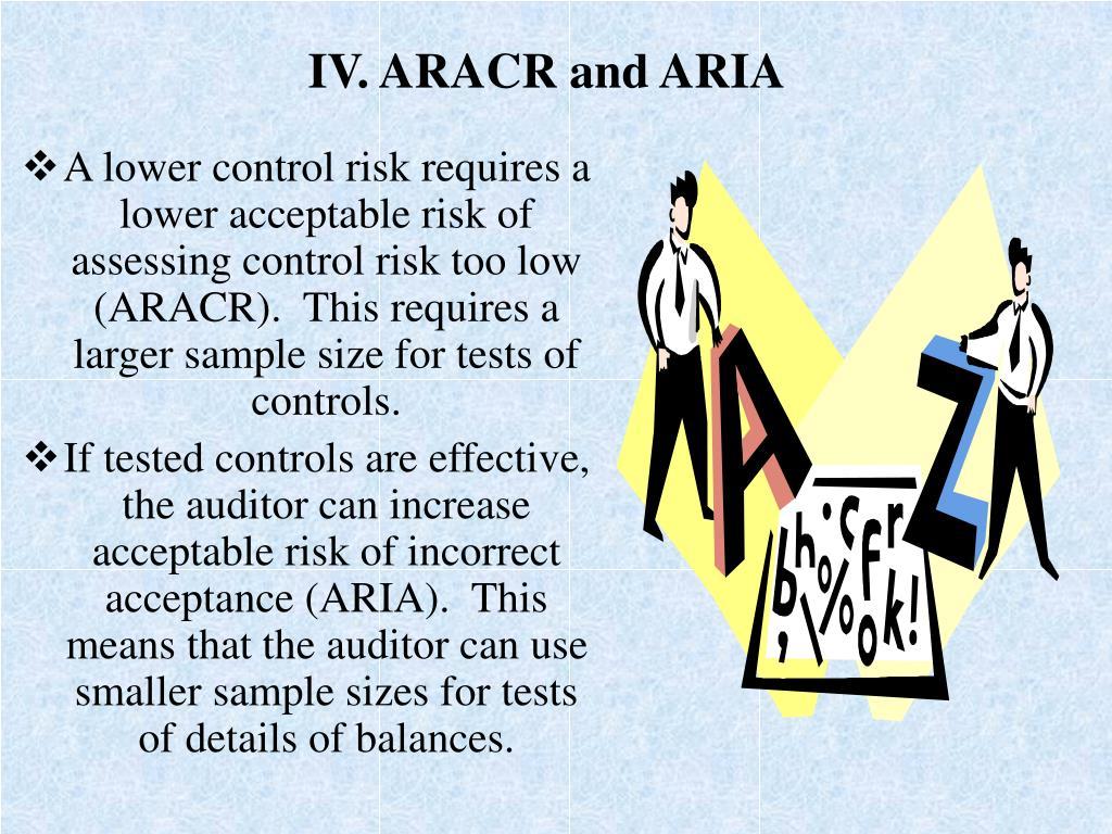 IV. ARACR and ARIA